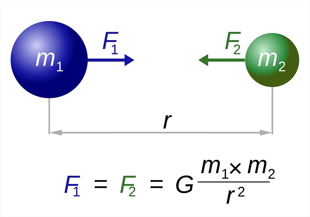 newton-formulu