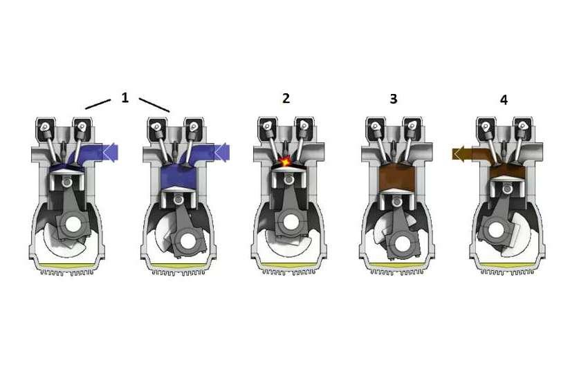 icten-yanmali-motor